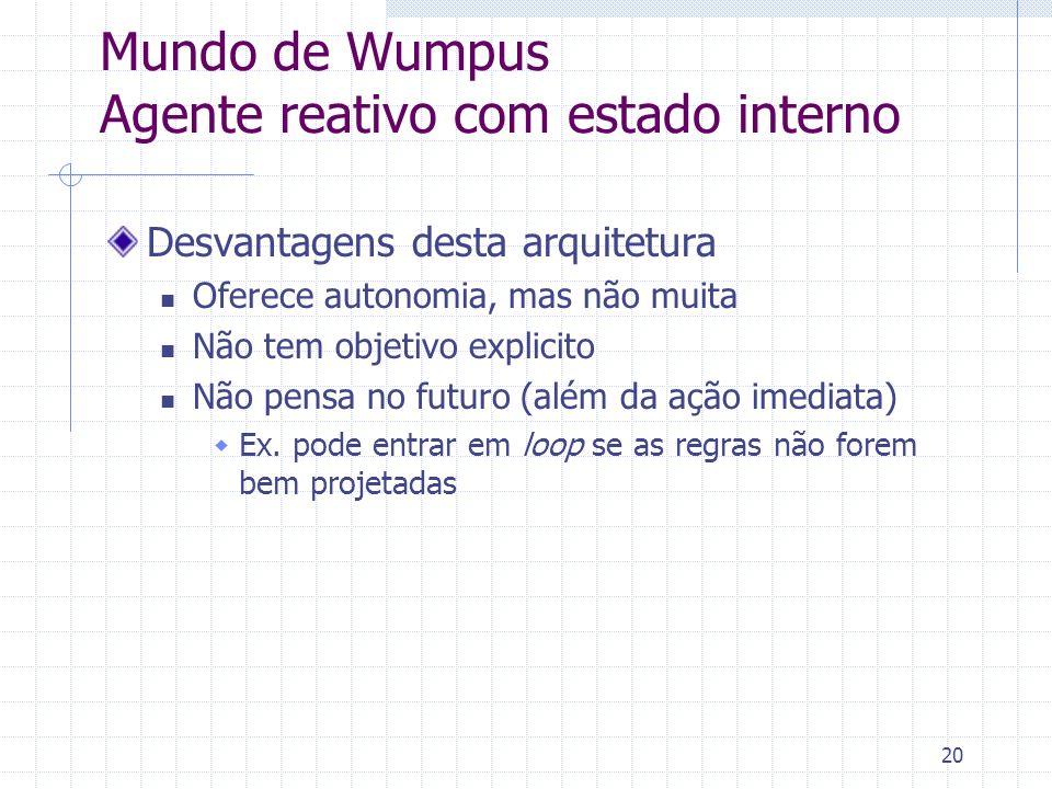 Mundo de Wumpus Agente reativo com estado interno