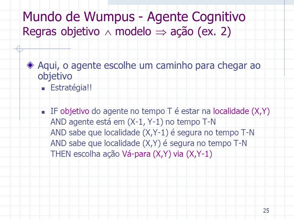 Mundo de Wumpus - Agente Cognitivo Regras objetivo  modelo  ação (ex