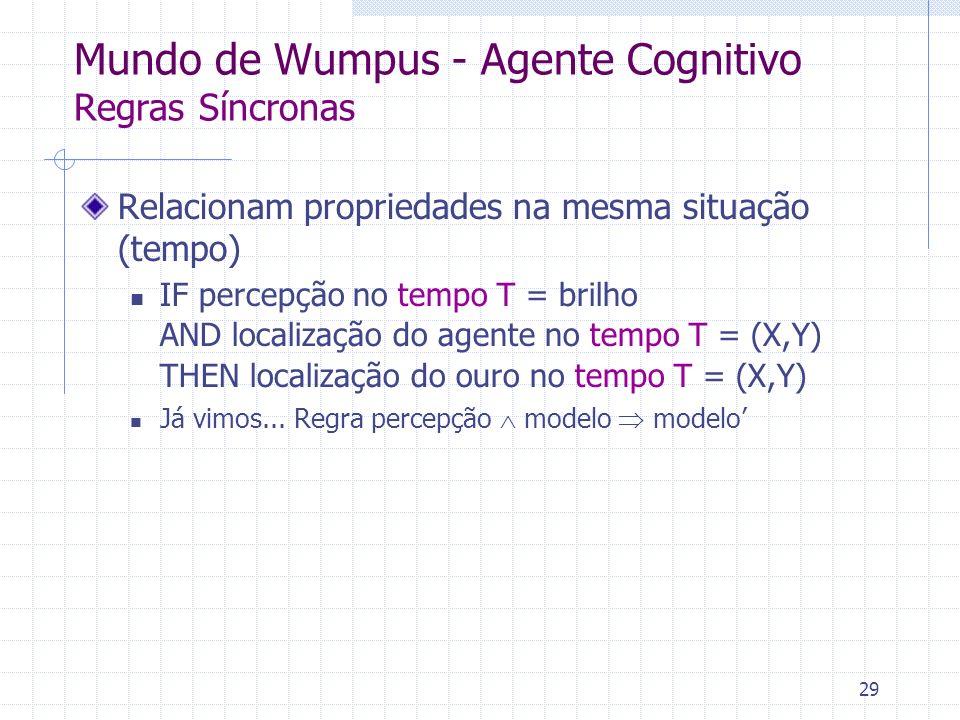 Mundo de Wumpus - Agente Cognitivo Regras Síncronas