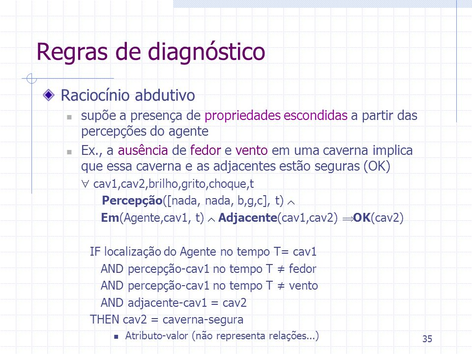 Regras de diagnóstico Raciocínio abdutivo