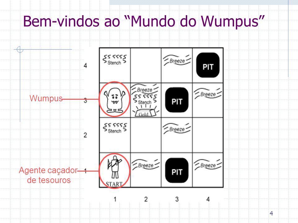 Bem-vindos ao Mundo do Wumpus