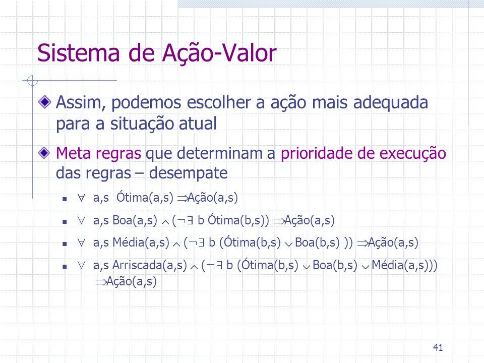 Sistema de Ação-ValorAssim, podemos escolher a ação mais adequada para a situação atual.