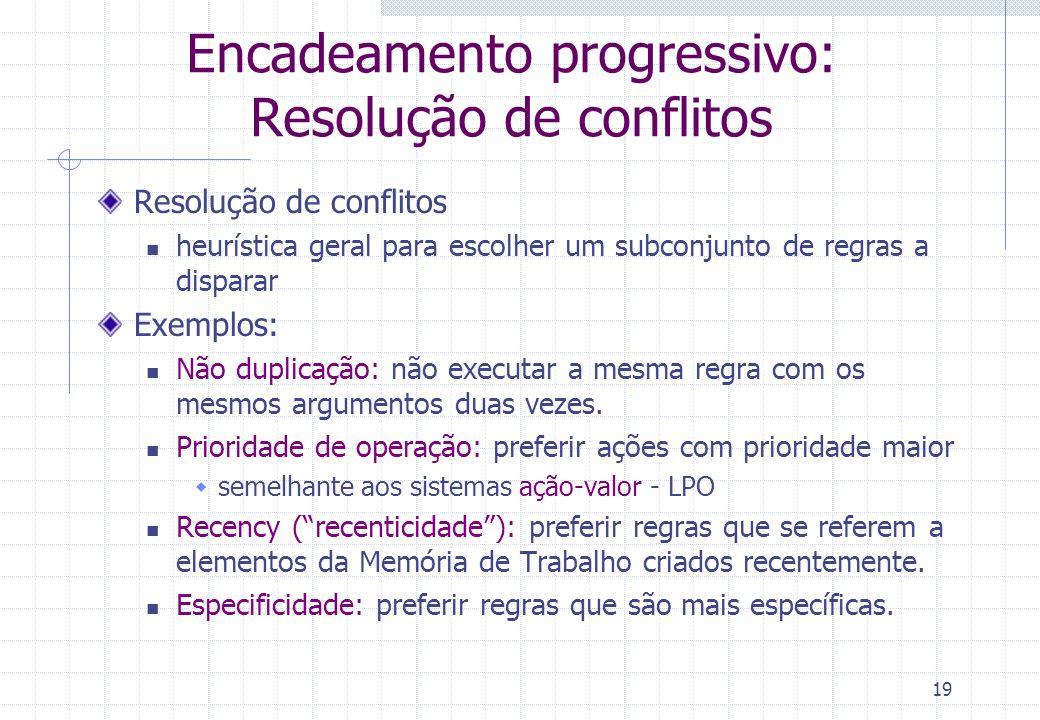 Encadeamento progressivo: Resolução de conflitos