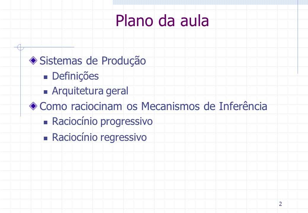 Plano da aula Sistemas de Produção