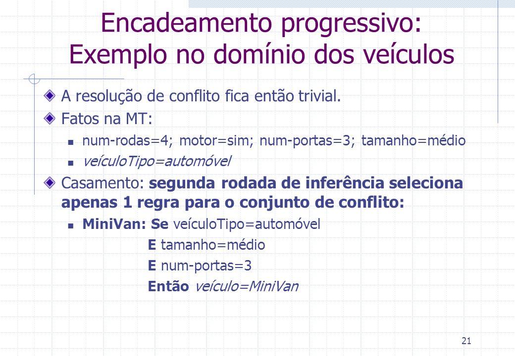 Encadeamento progressivo: Exemplo no domínio dos veículos