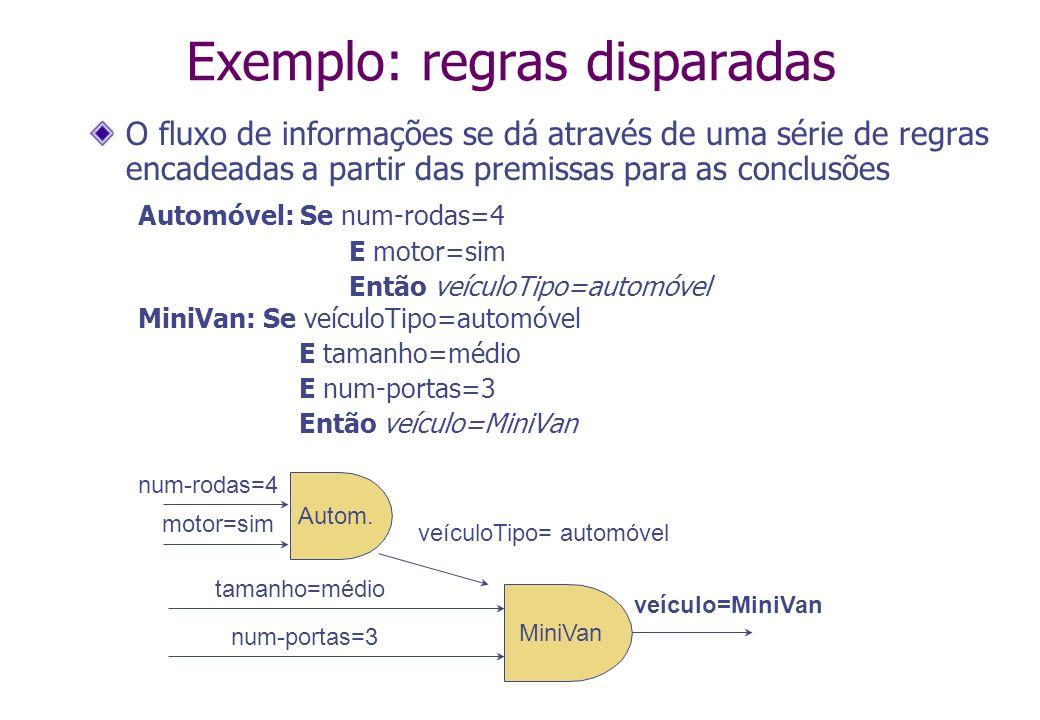 Exemplo: regras disparadas