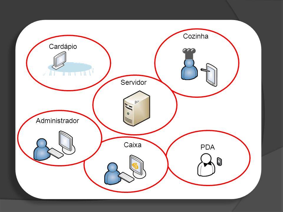 Cozinha Cardápio Servidor Administrador Caixa PDA