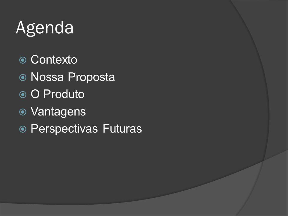 Agenda Contexto Nossa Proposta O Produto Vantagens