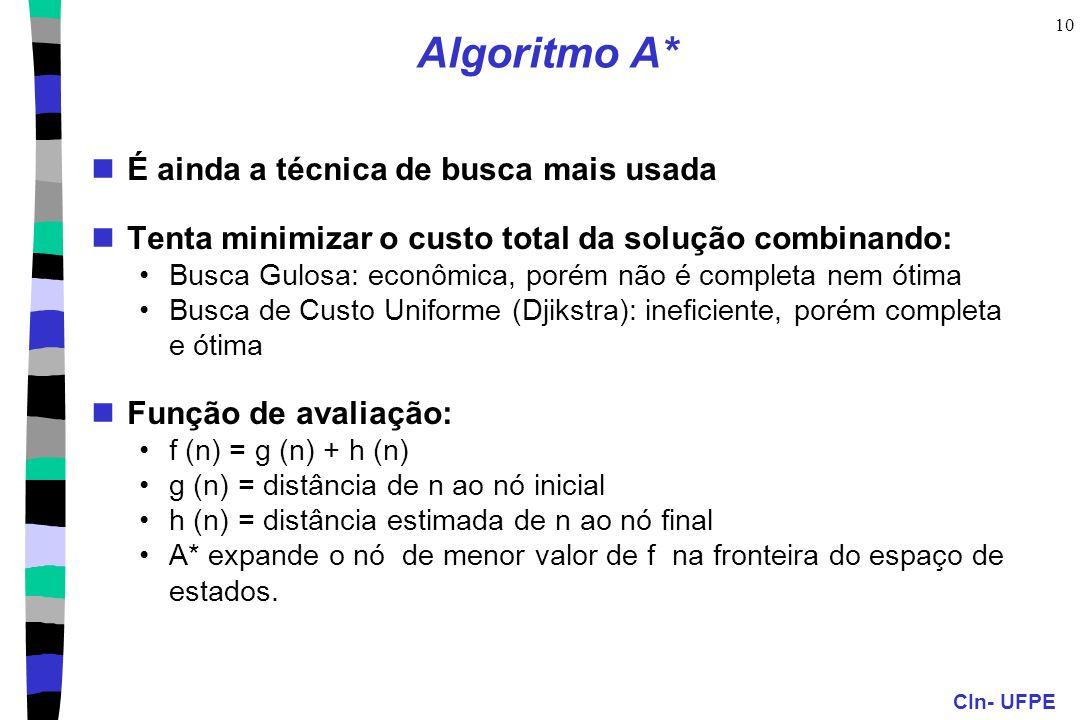 Algoritmo A* É ainda a técnica de busca mais usada