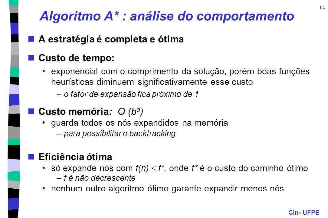 Algoritmo A* : análise do comportamento