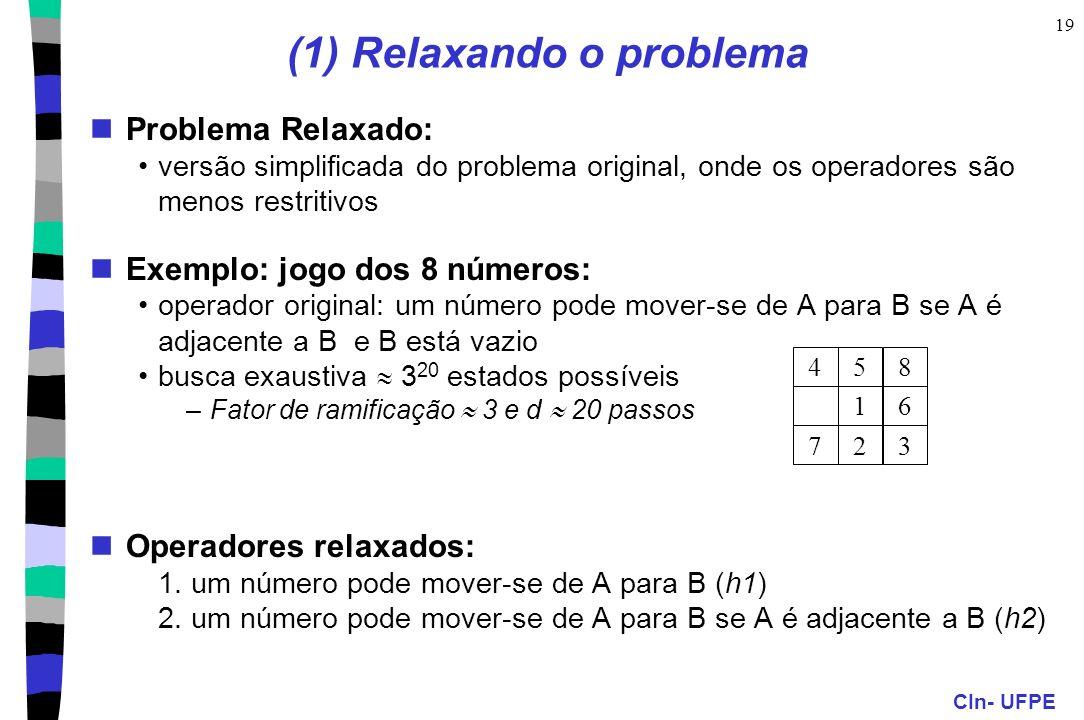 (1) Relaxando o problema