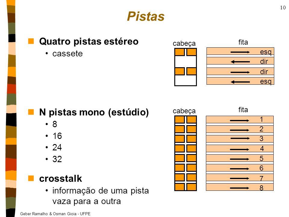 Pistas Quatro pistas estéreo N pistas mono (estúdio) crosstalk cassete