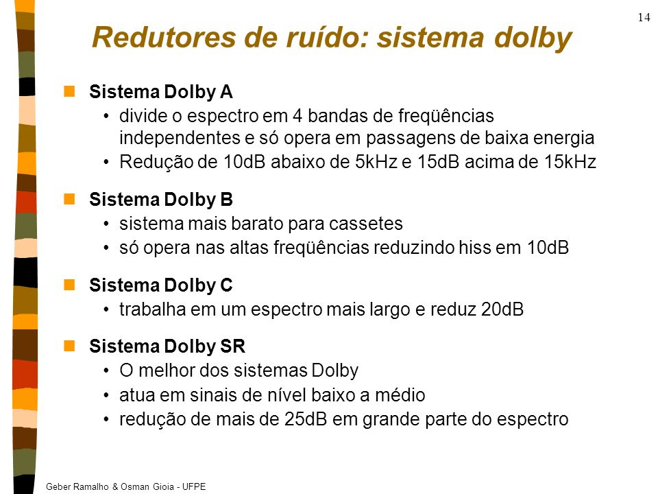 Redutores de ruído: sistema dolby