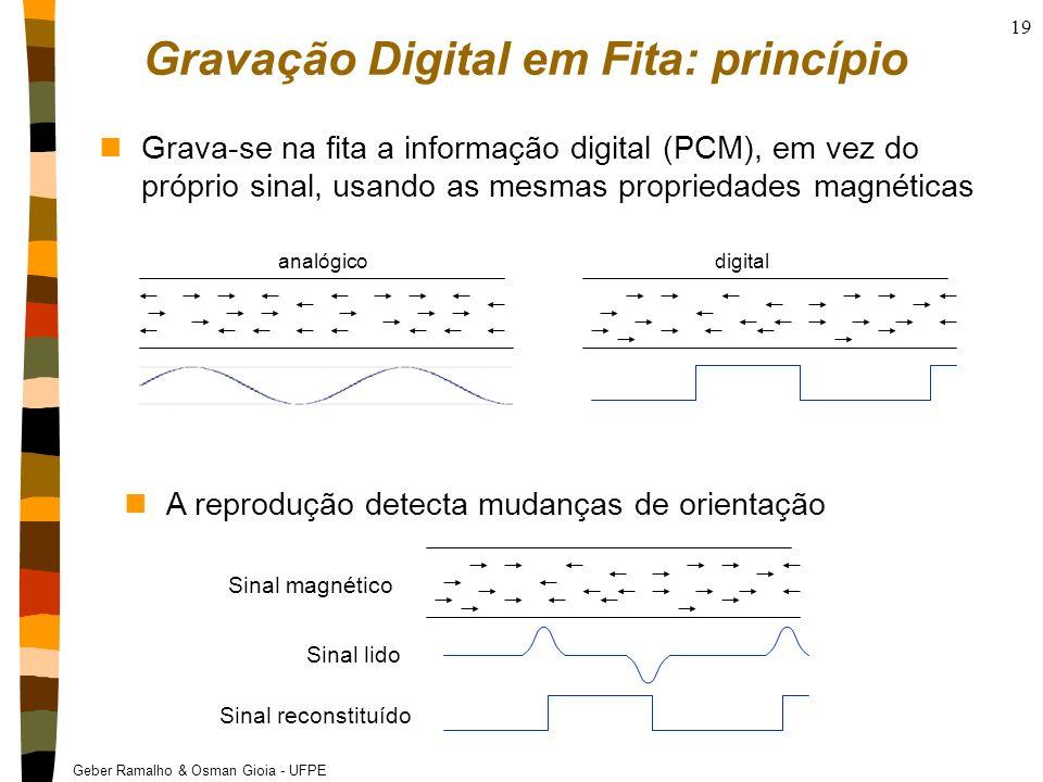 Gravação Digital em Fita: princípio