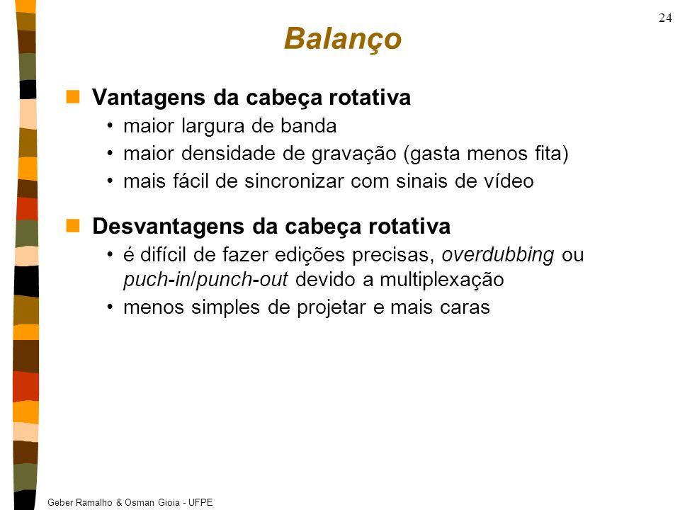 Balanço Vantagens da cabeça rotativa Desvantagens da cabeça rotativa