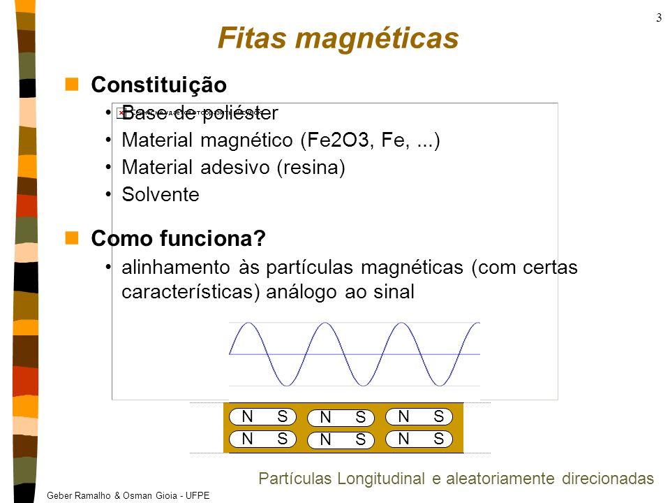 Fitas magnéticas Constituição Como funciona Base de poliéster