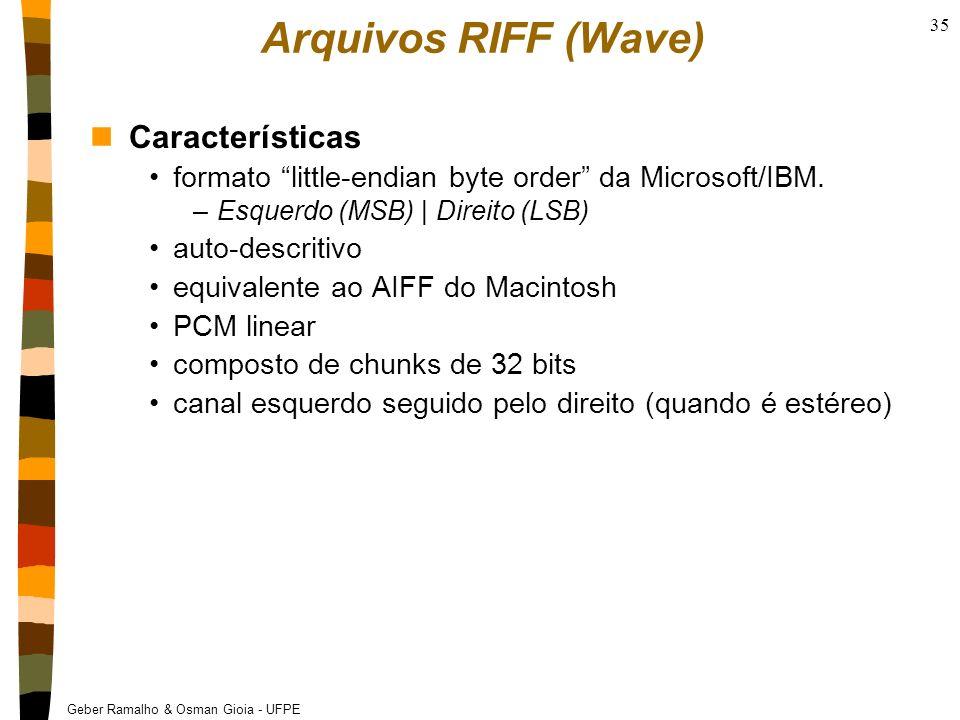 Arquivos RIFF (Wave) Características