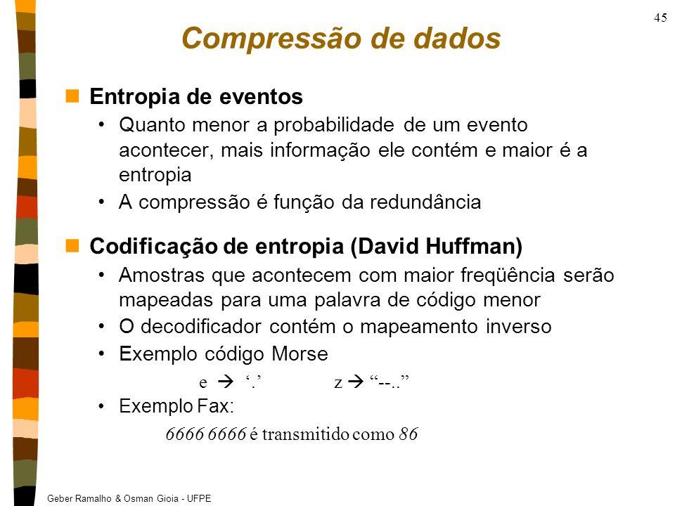 Compressão de dados Entropia de eventos