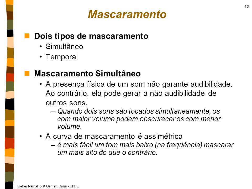 Mascaramento Dois tipos de mascaramento Mascaramento Simultâneo