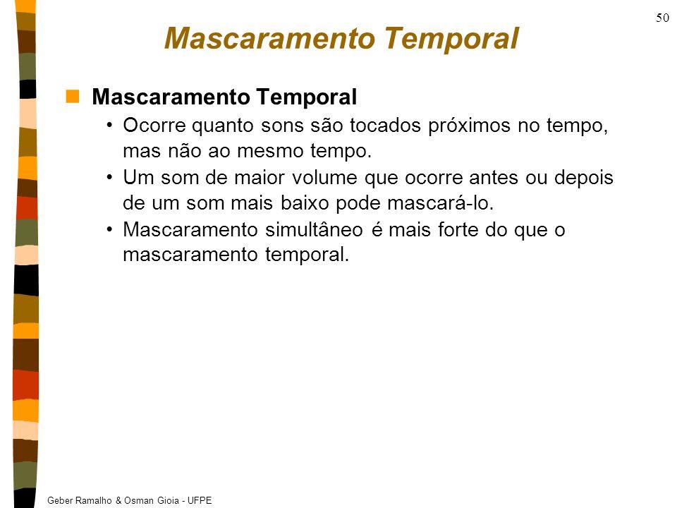 Mascaramento Temporal