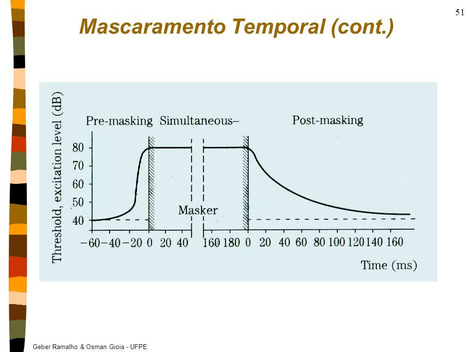 Mascaramento Temporal (cont.)
