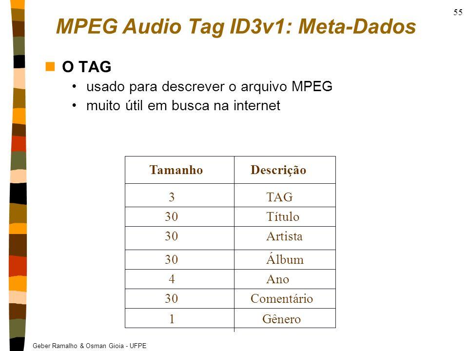 MPEG Audio Tag ID3v1: Meta-Dados