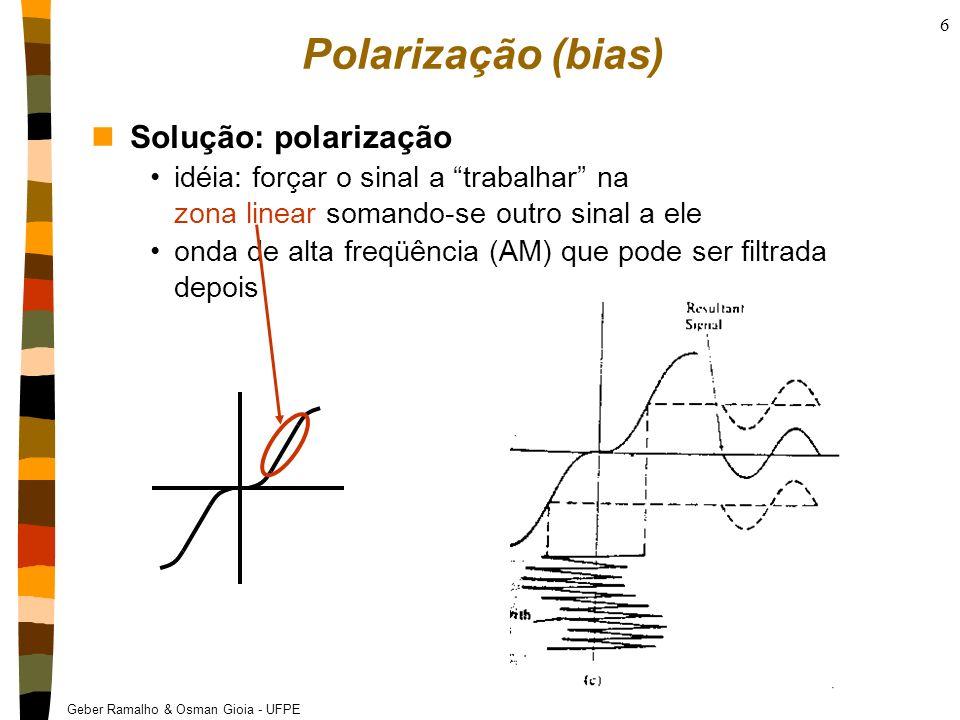 Polarização (bias) Solução: polarização