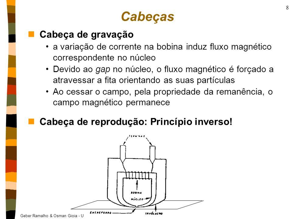 Cabeças Cabeça de gravação Cabeça de reprodução: Princípio inverso!