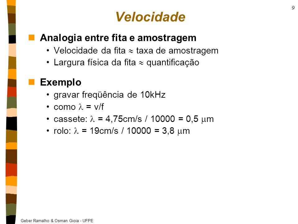 Velocidade Analogia entre fita e amostragem Exemplo