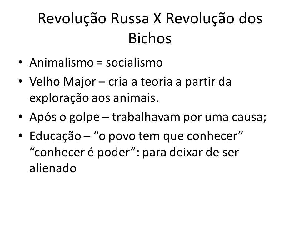 Revolução Russa X Revolução dos Bichos