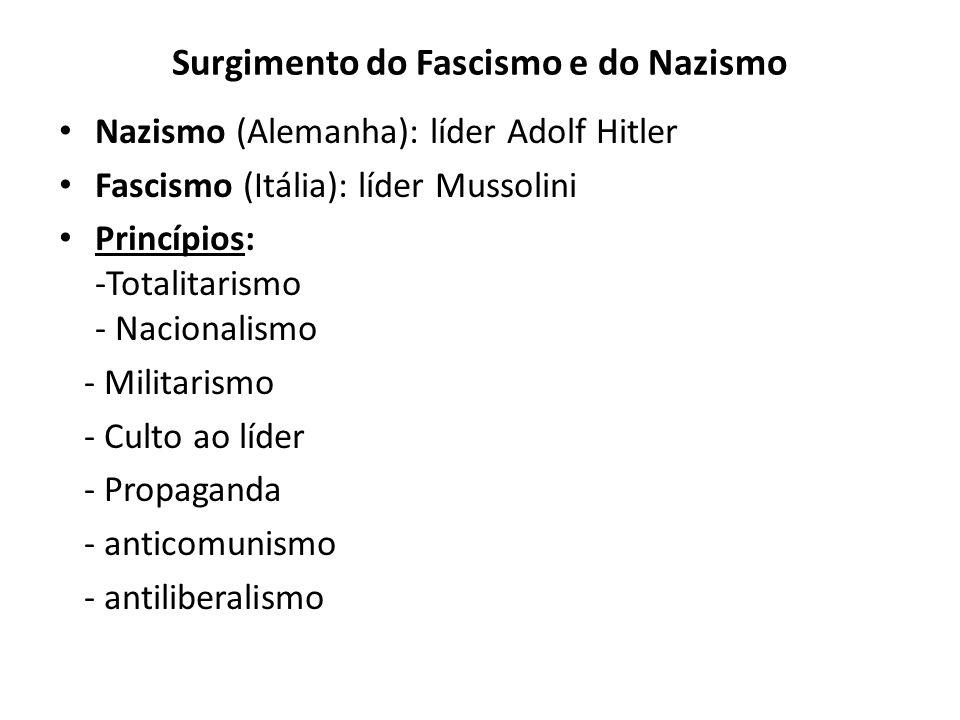 Surgimento do Fascismo e do Nazismo
