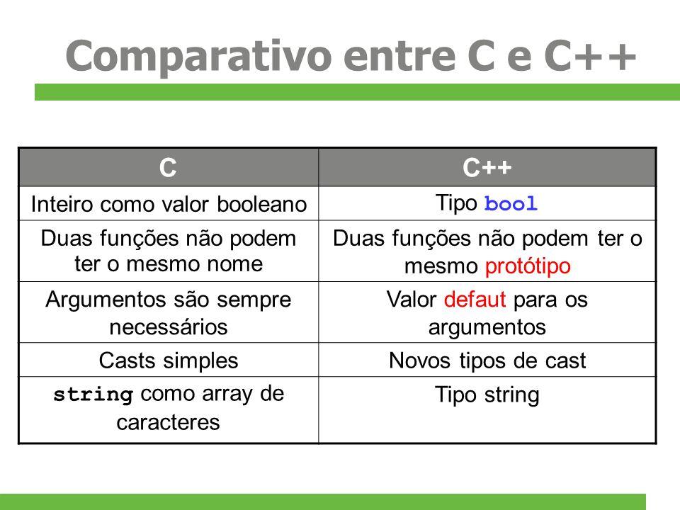 Comparativo entre C e C++