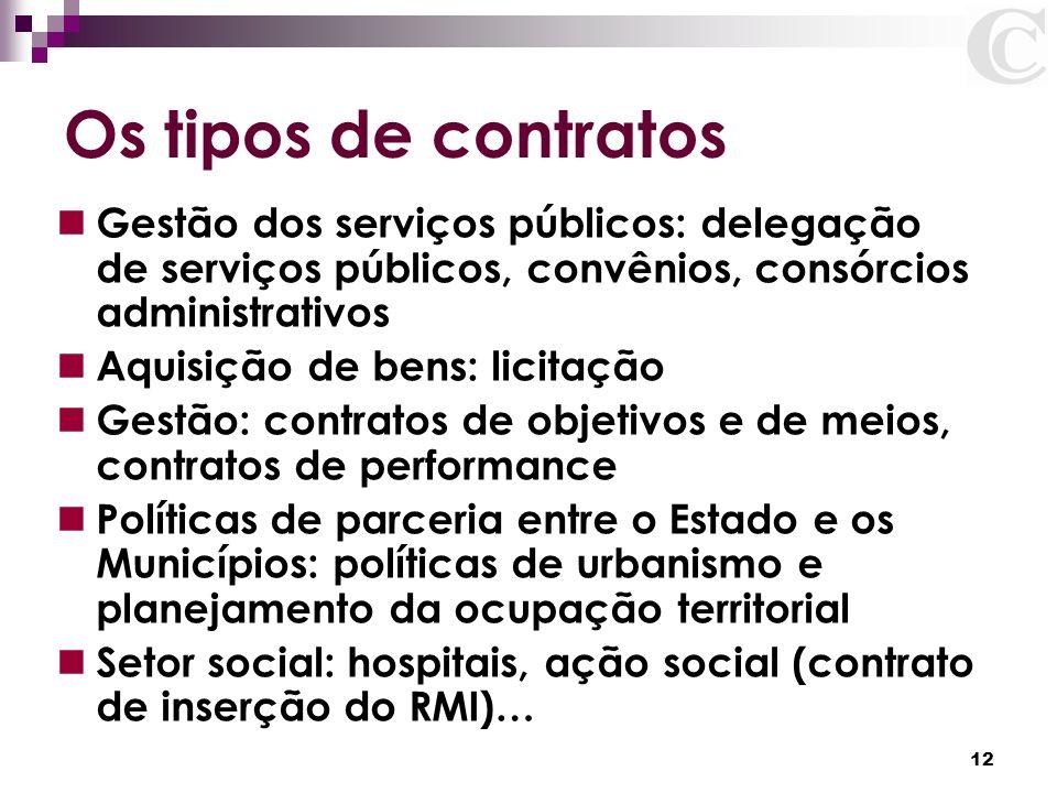 Os tipos de contratos Gestão dos serviços públicos: delegação de serviços públicos, convênios, consórcios administrativos.