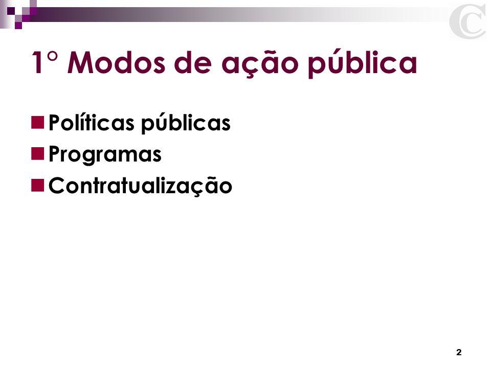 1° Modos de ação pública Políticas públicas Programas Contratualização