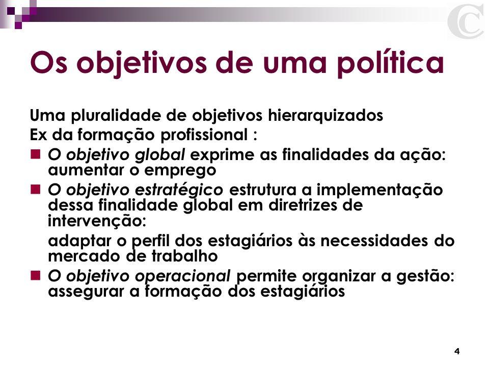 Os objetivos de uma política