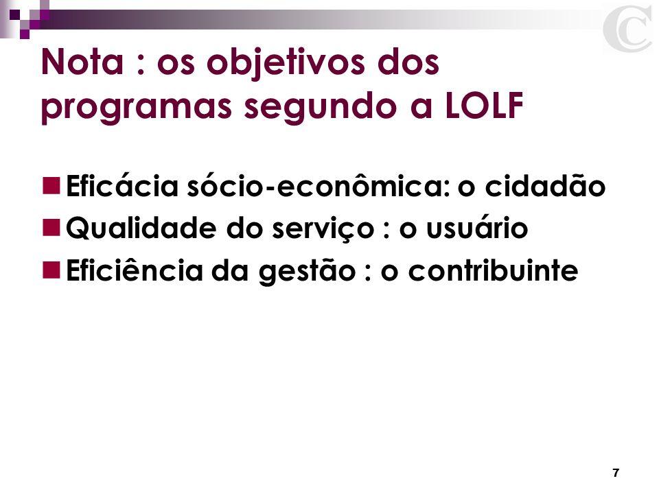 Nota : os objetivos dos programas segundo a LOLF