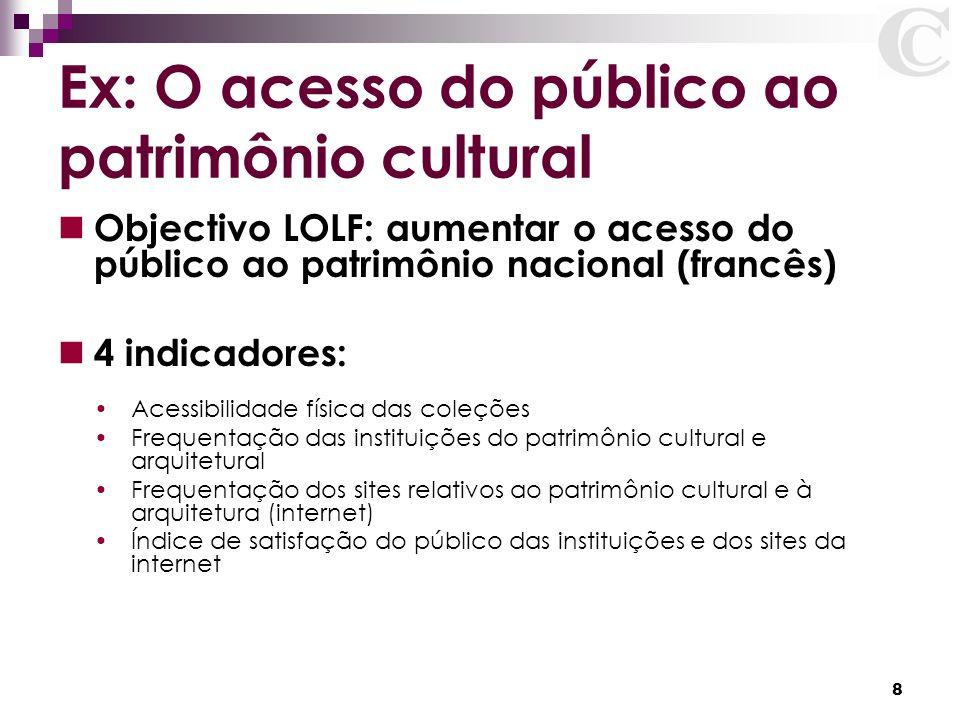 Ex: O acesso do público ao patrimônio cultural