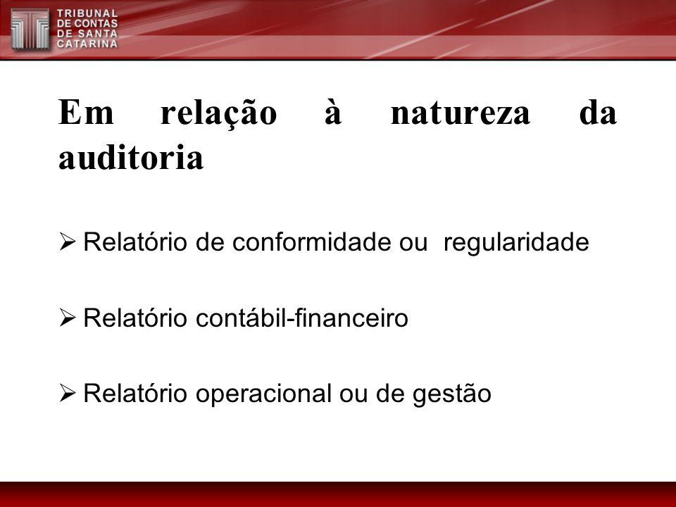 Em relação à natureza da auditoria