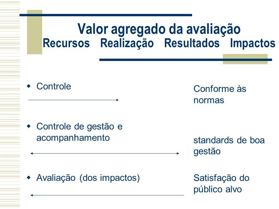 Valor agregado da avaliação Recursos Realização Resultados Impactos