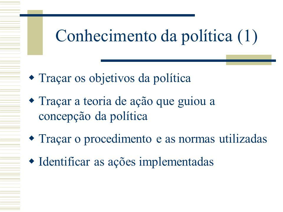 Conhecimento da política (1)