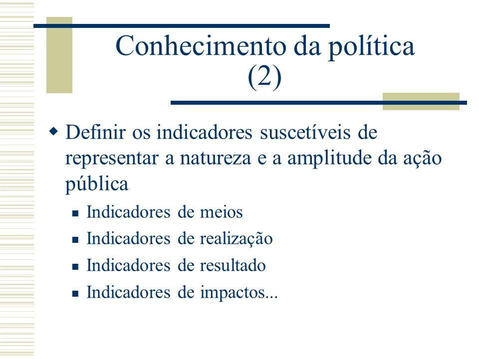 Conhecimento da política (2)