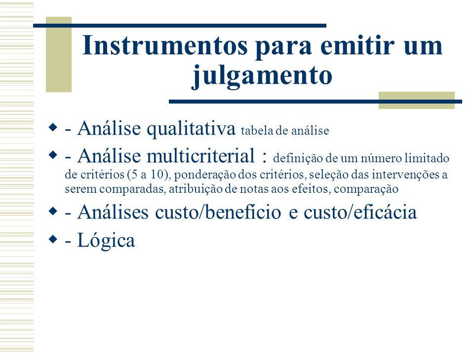 Instrumentos para emitir um julgamento