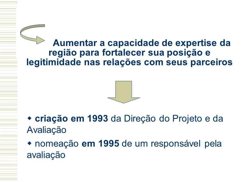 criação em 1993 da Direção do Projeto e da Avaliação