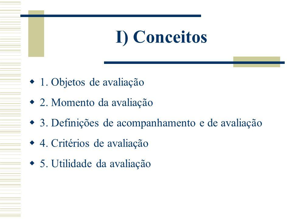 I) Conceitos 1. Objetos de avaliação 2. Momento da avaliação
