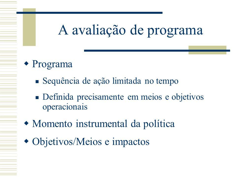 A avaliação de programa
