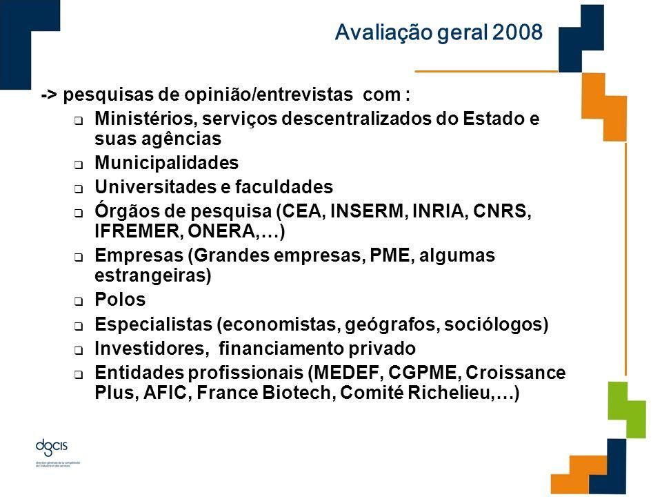 Avaliação geral 2008 -> pesquisas de opinião/entrevistas com :