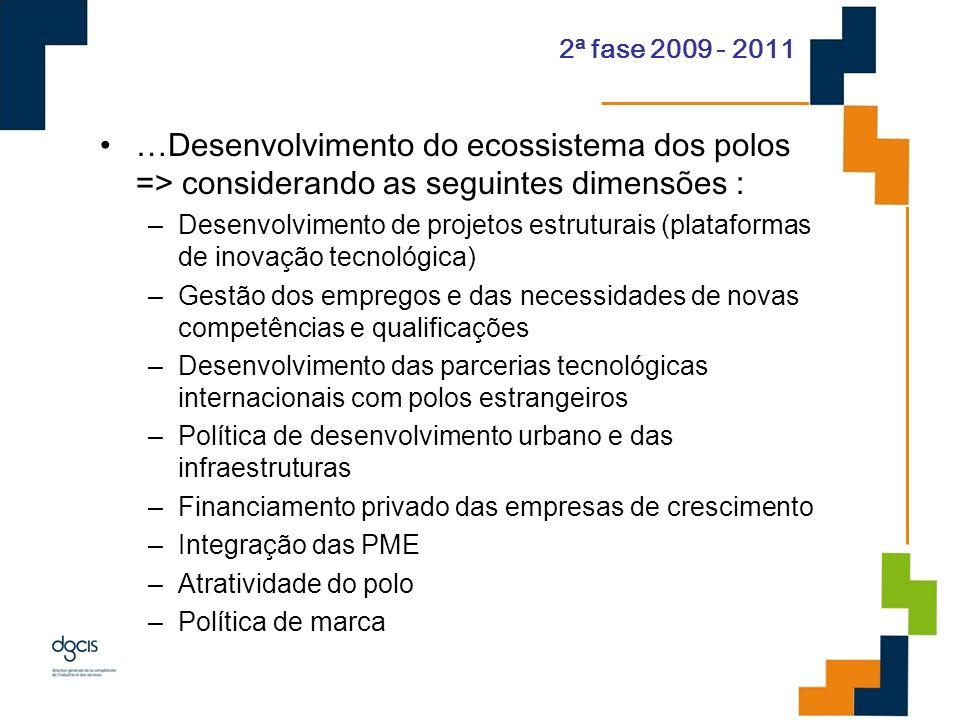 2ª fase 2009 - 2011 …Desenvolvimento do ecossistema dos polos => considerando as seguintes dimensões :
