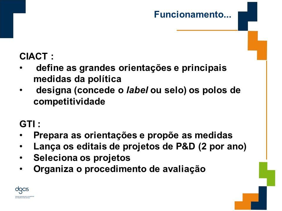 Funcionamento... CIACT : define as grandes orientações e principais medidas da política.