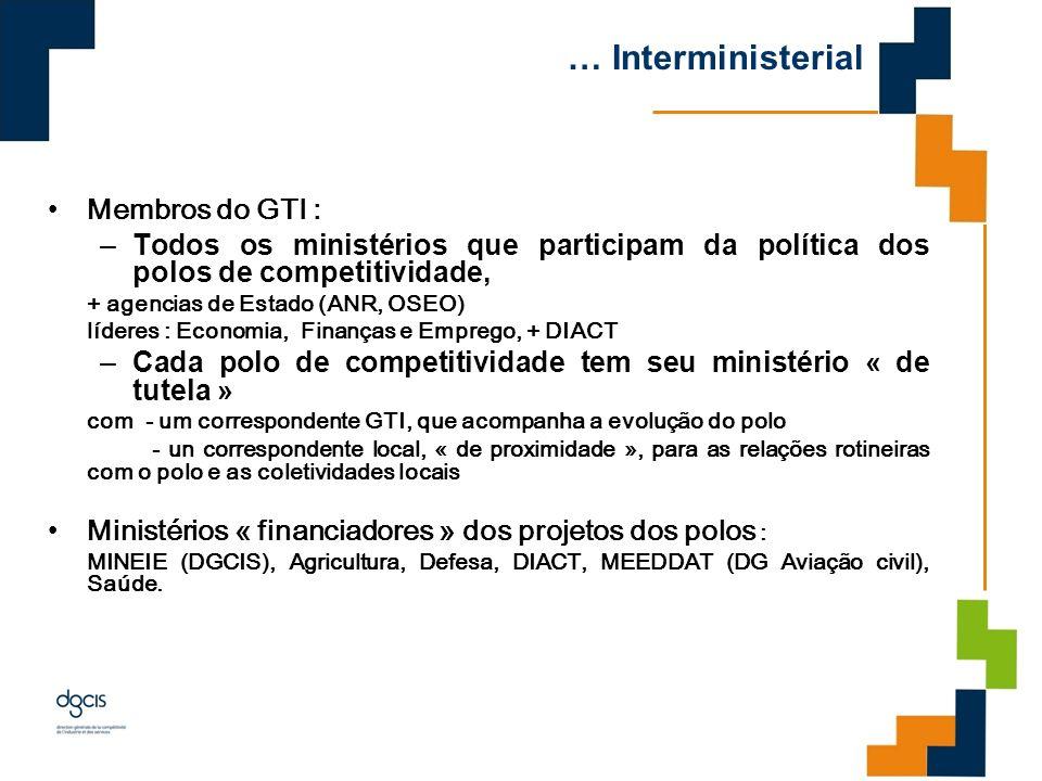… Interministerial Membros do GTI :