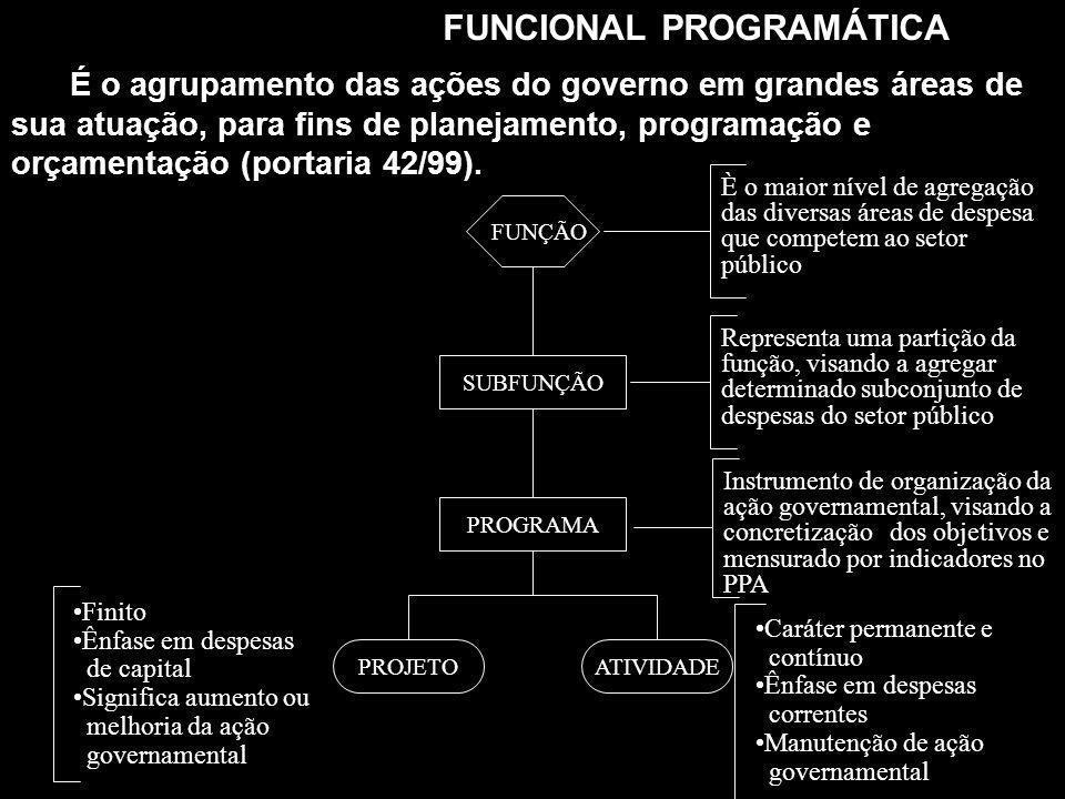 FUNCIONAL PROGRAMÁTICA